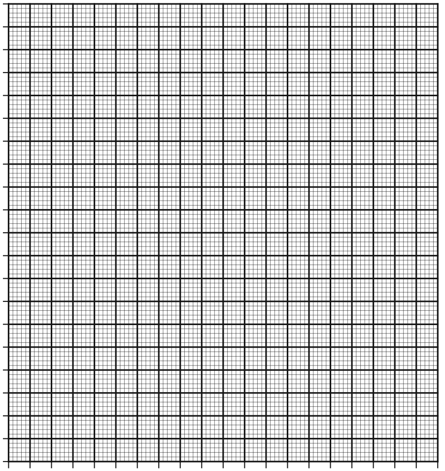 Blank Graph 20x20 Printables And how to read centimeters on a ruler ...